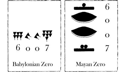 """Babilońskie """"zero"""" i """"zero"""" Majów"""